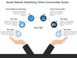 Social Network Advertising Online Communities Social Business Ecosystem
