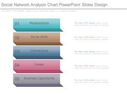 Social Network Analysis Chart Powerpoint Slides Design