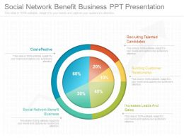 Social Network Benefit Business Ppt Presentation