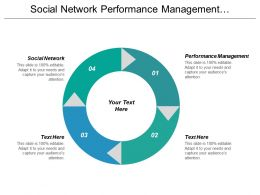Social Network Performance Management Organizational Change Sole Proprietorship Business Cpb