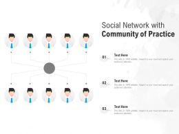 Social Network With Community Of Practice