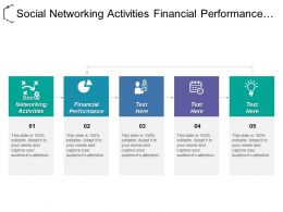 Social Networking Activities Financial Performance Best Marketing Innovation