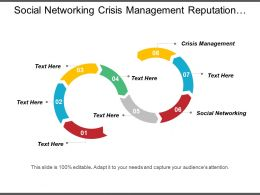 Social Networking Crisis Management Reputation Management Self Promotional