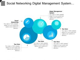 Social Networking Digital Management System Appraisal Management Performance Cpb