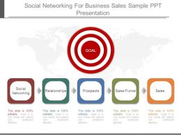 Social Networking For Business Sales Sample Ppt Presentation