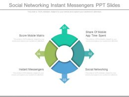 Social Networking Instant Messengers Ppt Slide