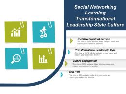Social Networking Learning Transformational Leadership Style Culture Engagement Cpb