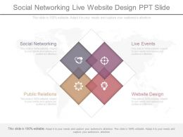 Social Networking Live Website Design Ppt Slide