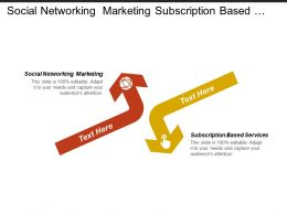 Social Networking Marketing Subscription Based Services Implementation Marketing Cpb