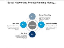 Social Networking Project Planning Money Management Quality Management Cpb