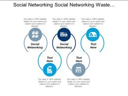 Social Networking Social Networking Waste Management Marketing Technique Cpb