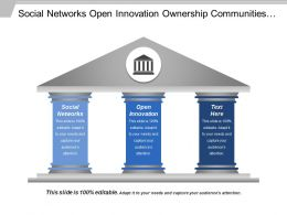 Social Networks Open Innovation Ownership Communities Align Businesses