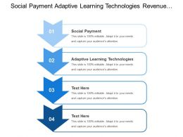 Social Payment Adaptive Learning Technologies Revenue Brand Customer Value