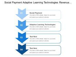 social_payment_adaptive_learning_technologies_revenue_brand_customer_value_Slide01
