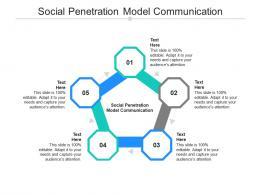 Social Penetration Model Communication Ppt Powerpoint Presentation Cpb