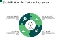 Social Platform For Customer Engagement Ppt Presentation