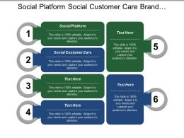 Social Platform Social Customer Care Brand Recognition Store Customer