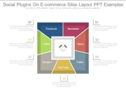 Social Plugins On E Commerce Sites Layout Ppt Examples