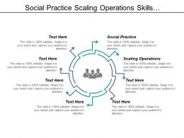 Social Practice Scaling Operations Skills Competencies Technology Implemented