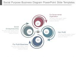Social Purpose Business Diagram Powerpoint Slide Templates