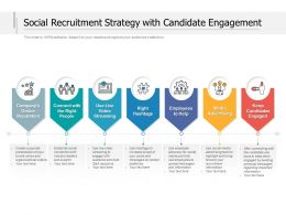 Social Recruitment Strategy With Candidate Engagement
