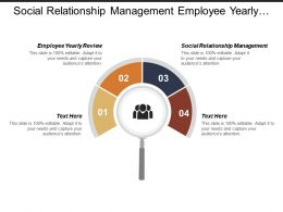 Social Relationship Management Employee Yearly Review Practice Management