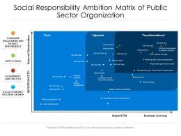 Social Responsibility Ambition Matrix Of Public Sector Organization