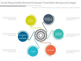 Social Responsibility Movement Example Presentation Background Images