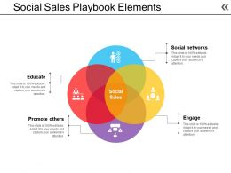 Social Sales Playbook Elements Powerpoint Slide Clipart