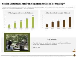 Social Statistics After The Implementation Of Strategy Determining Factors Usa Zoo Visitor Attendances