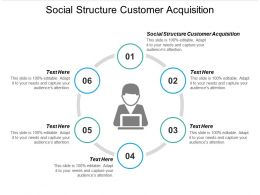 Social Structure Customer Acquisition Ppt Powerpoint Presentation Portfolio Guidelines Cpb