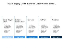 Social Supply Chain Extranet Collaboration Social Talent Tools