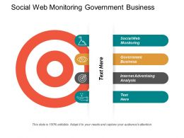 Social Web Monitoring Government Business Internet Advertising Analysis Cpb