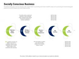 Socially Conscious Business Company Culture And Beliefs Ppt Guidelines