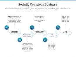 Socially Conscious Business Ppt Powerpoint Presentation Inspiration Good