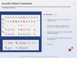 Socially Distant Constraints Distancing Constraints Ppt Powerpoint Presentation Ideas