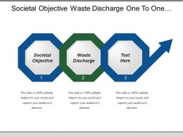 Societal Objective Waste Discharge One To One Marketing