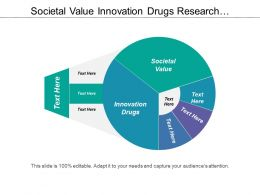 Societal Value Innovation Drugs Research Development Pharmaceutical Sales