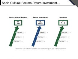 Socio Cultural Factors Return Investment Strategy Branding Demand Generation