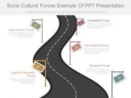 Socio Cultural Forces Example Of Ppt Presentation