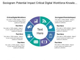 Sociogram Potential Impact Critical Digital Workforce Knowledge Flows
