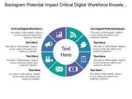 Sociogram Potential Impact Critical Digital Workforce Knowledge Flows