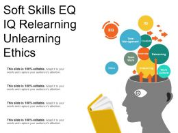Soft Skills Eq Iq Relearning Unlearning Ethics
