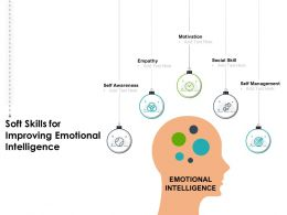 Soft Skills For Improving Emotional Intelligence