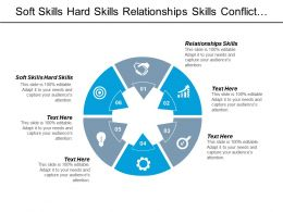 Soft Skills Hard Skills Relationships Skills Conflict Management Cpb