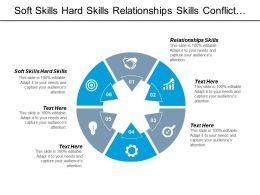 soft_skills_hard_skills_relationships_skills_conflict_management_cpb_Slide01