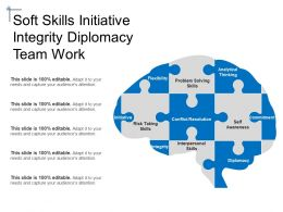 Soft Skills Initiative Integrity Diplomacy Team Work