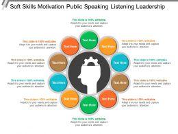 Soft Skills Motivation Public Speaking Listening Leadership