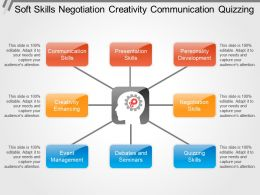 Soft Skills Negotiation Creativity Communication Quizzing