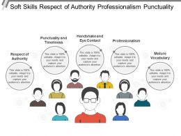 Soft Skills Respect Of Authority Professionalism Punctuality